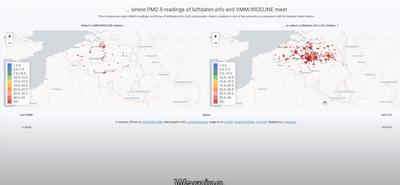 A tour of our outcomes - visualising sensor data